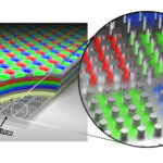 New Technology Could Enable Whopping 10,000 Pixels Resolution